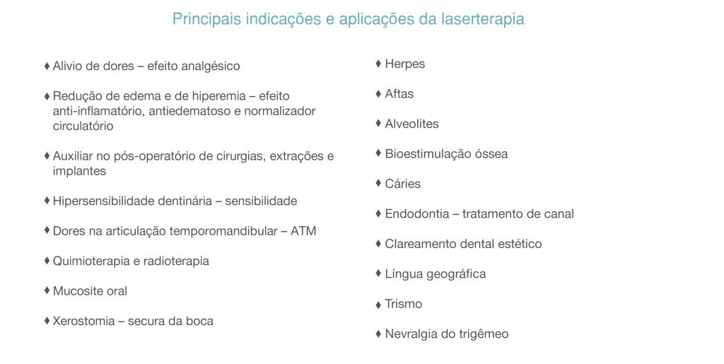 lista_laserterapia